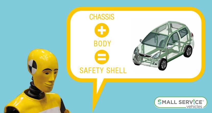 Sicurezza miniauto Aixam: controlli e dispositivi
